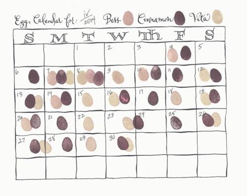 April egg calendar